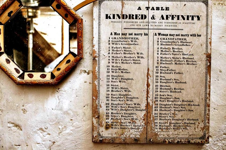 TABLE OF KINDRED AND AFFINITY